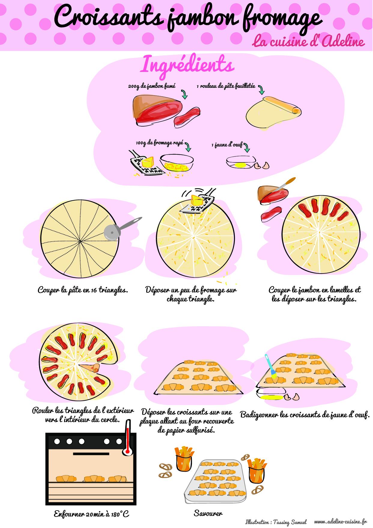 croissant jambon fromage illustree