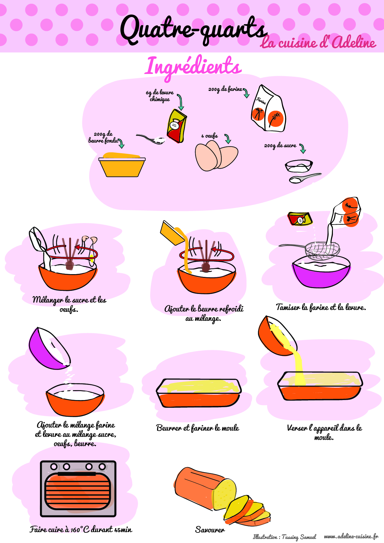 quatre-quarts recette illustrée rapide
